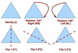 Symmetry-Triangle-01-goog