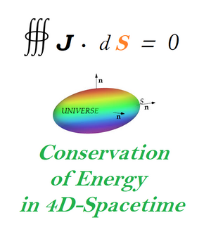 Energy-Conservation 4D-Spacetime-01-mine