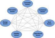 System-Theory-03-goog