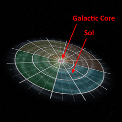 Galaxy Map Side