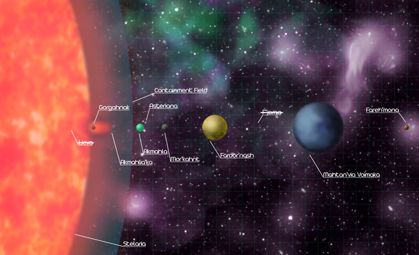 Stelaria Solar Map 2.0