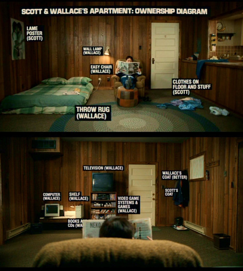 Scott and Wallaces Apartment  Scott Pilgrim Wiki  Fandom