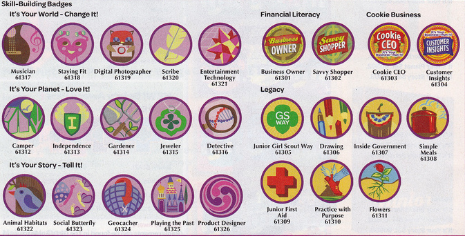 Junior badges scouts honor wiki fandom powered by wikia junior badges solutioingenieria Gallery