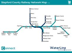 Network Map V1.0