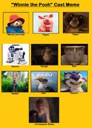 Paddington the Bear Cast Meme