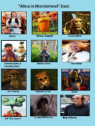 Dorothy in Wonderland Cast Meme