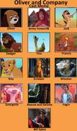 Copper and Company Cast Meme