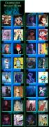 MLPCVTFB's Frozen II Recast Meme