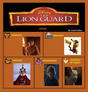 The Heroic Guard Cast Meme
