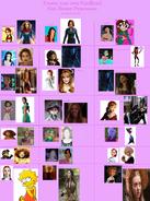 My Uniffical Non-Disney Princesses (Movies236367's Version)