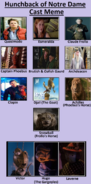 The Time Traveling of Notre Dame Cast Meme