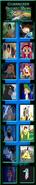 The Jungle Book 2 (Thebackgroundponies2016Style) Recast Meme