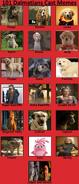 101 Dogs Cast Meme