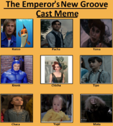 The Teenage's New Groove Cast Meme