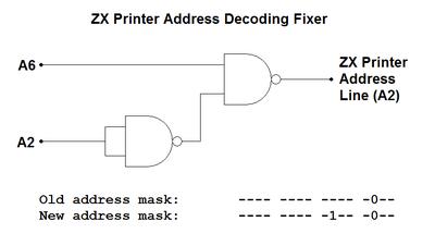 Zxprinterfix