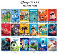 Pixar feature films (2)