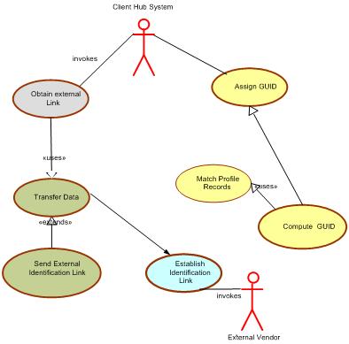 Image guideline identification management system requirements fileguideline identification management system requirements wiki 01 394g ccuart Gallery
