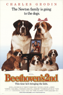 Beethoven 2nd (1993) Poster