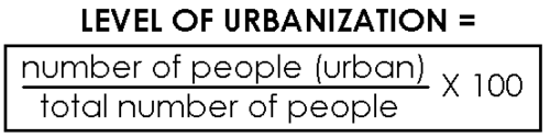 Lvl urban