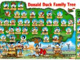 Don Rosa's Duck Family Tree