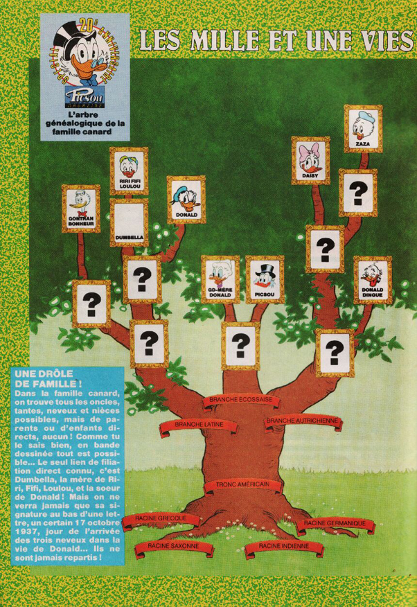 Treepm