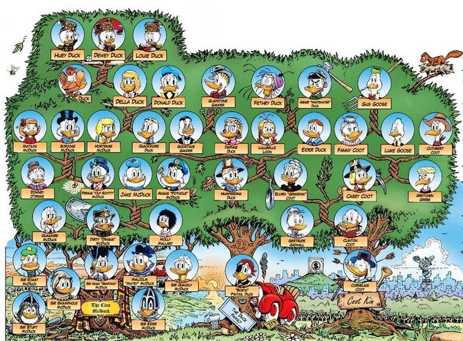 Ducktree