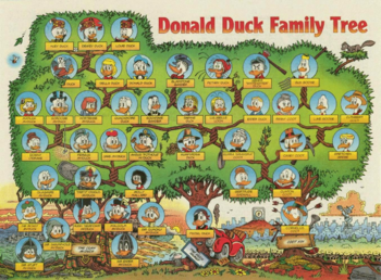 The So-Called Original Duck Family Tree