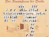 Johannes A. Grote's Duck Family Tree