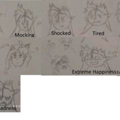 Cronyx Emotions