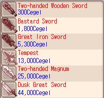 Theo items