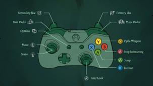 SoT Xbox controls