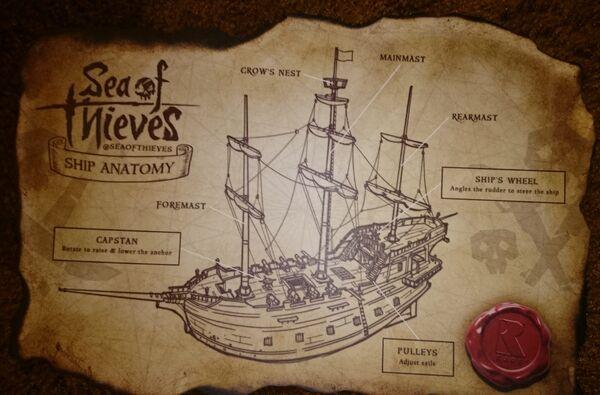 Ships Sea Of Thieves Wiki Fandom Powered By Wikia
