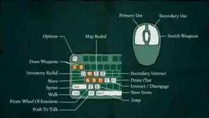 SoT keyboard controls
