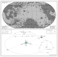 Lunar Orbit 2051