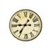 C0174 Anomalies of the Mist i01 Reverse Clock
