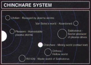 Chinchare System Map