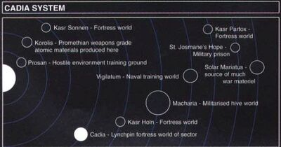 Cadian System Map