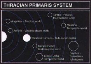 Thracian Primaris System Map