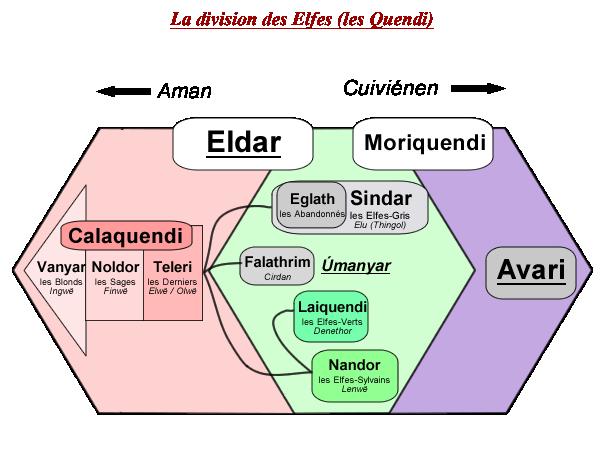 Nom Villes Elfique