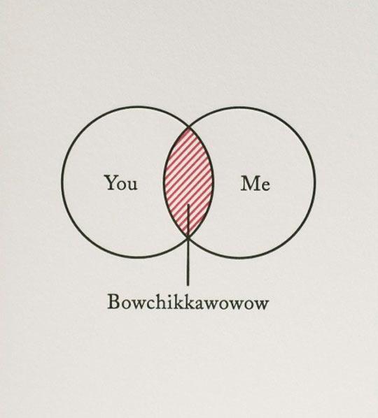 Image Funny Venn Diagram You Meg Senpai Club Wiki Fandom