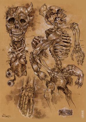 Demon anatomy by Alizel