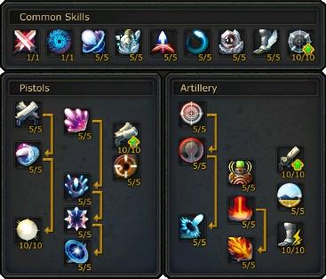 Classes Gunner Skills