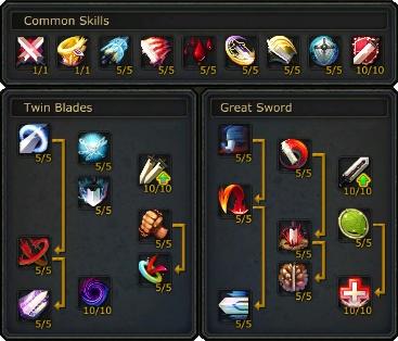 Classes Warrior Skills