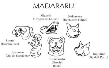 Madarurui