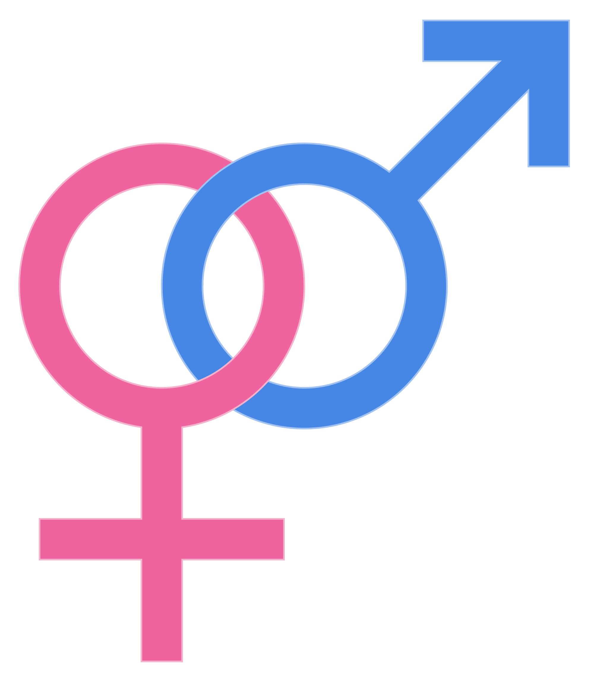 Hetero sexuality wiki