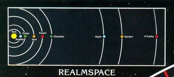 Realmspace system