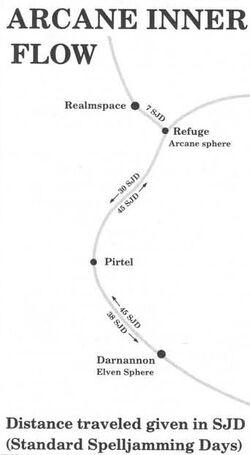 Arcane Inner Flow