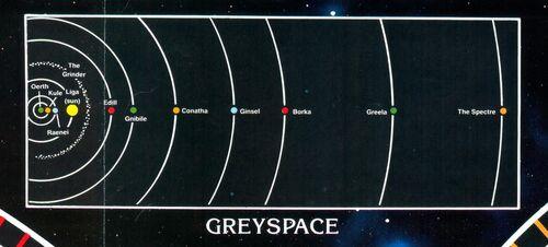 Greyspace system