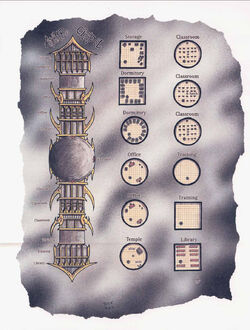 Athar Citadel