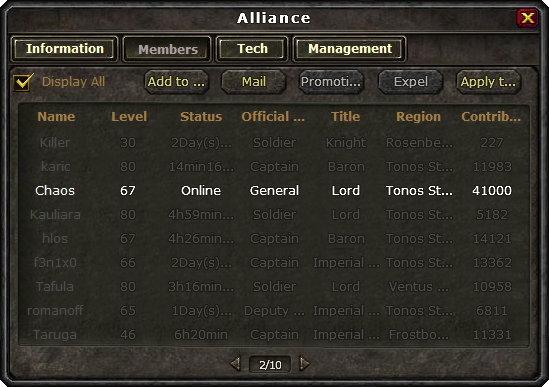 File:Alliance Members Chart.png